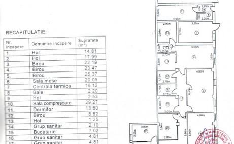 Hala Temperatura Controlata - Otopeni hale industriale de vanzare Bucuresti nord releveu birouri